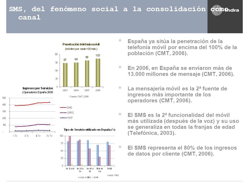 SMS, del fenómeno social a la consolidación como canal España ya sitúa la penetración de la telefonía móvil por encima del 100% de la población (CMT,