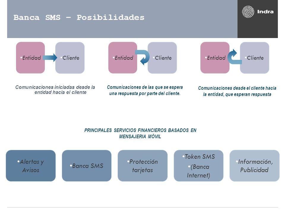 Entidad Banca SMS – Posibilidades Comunicaciones iniciadas desde la entidad hacia el cliente Comunicaciones de las que se espera una respuesta por par