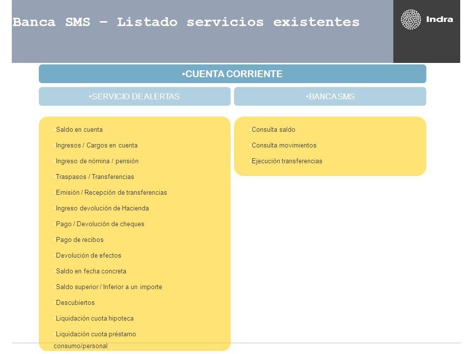 Banca SMS – Listado servicios existentes SERVICIO DE ALERTAS CUENTA CORRIENTE BANCA SMS Consulta saldo Consulta movimientos Ejecución transferencias S