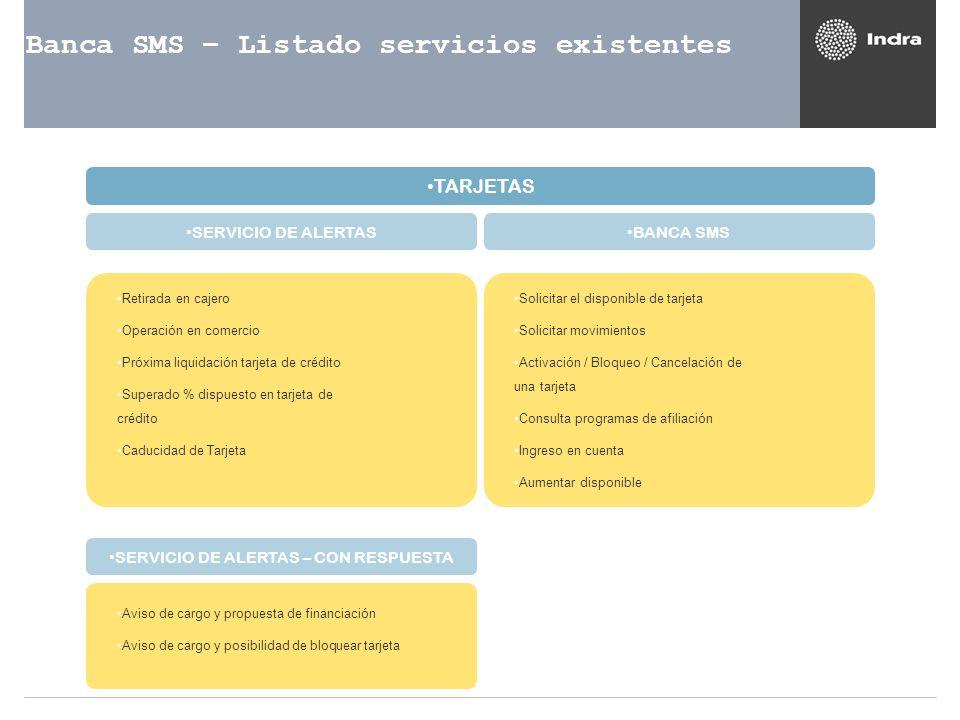 Banca SMS – Listado servicios existentes TARJETAS BANCA SMS Solicitar el disponible de tarjeta Solicitar movimientos Activación / Bloqueo / Cancelació