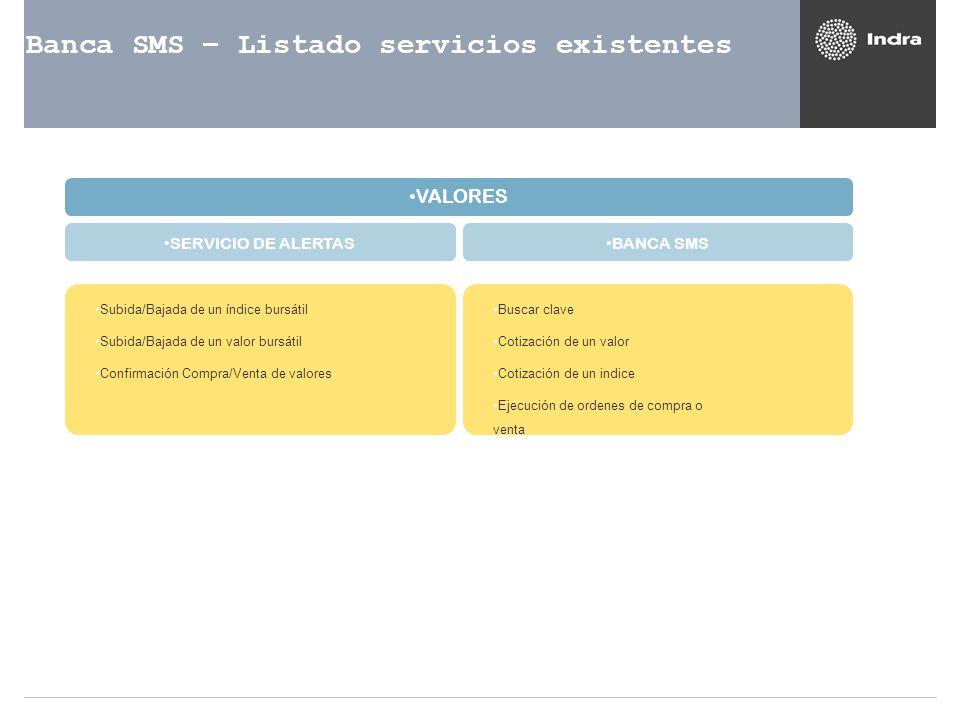 Banca SMS – Listado servicios existentes VALORES BANCA SMS Buscar clave Cotización de un valor Cotización de un indice Ejecución de ordenes de compra