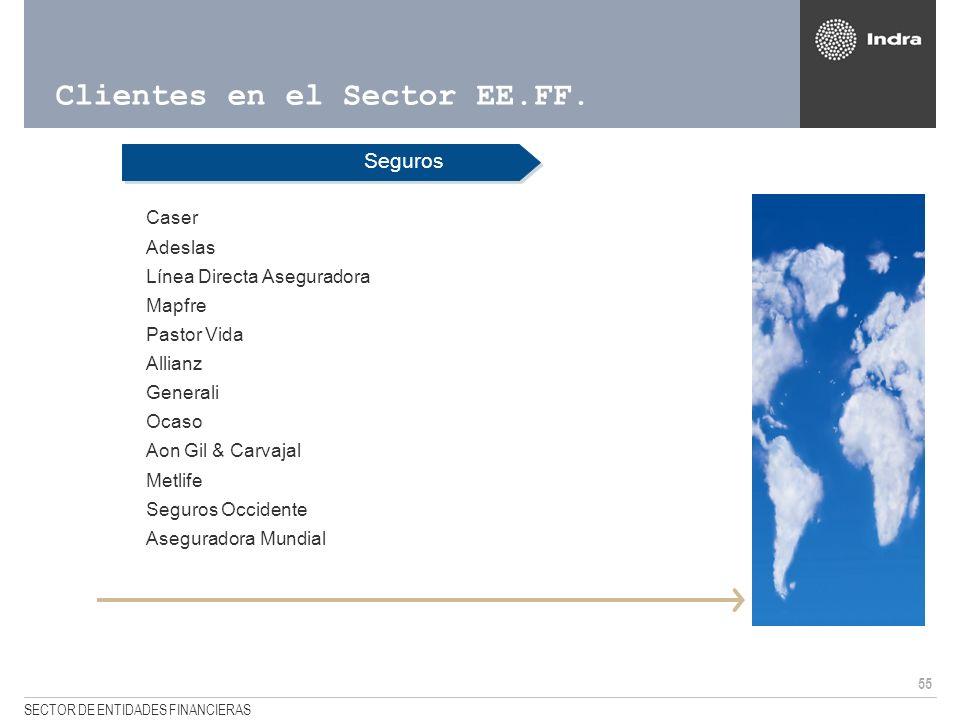55 SECTOR DE ENTIDADES FINANCIERAS Clientes en el Sector EE.FF. Seguros <Caser <Adeslas <Línea Directa Aseguradora <Mapfre <Pastor Vida <Allianz <Gene
