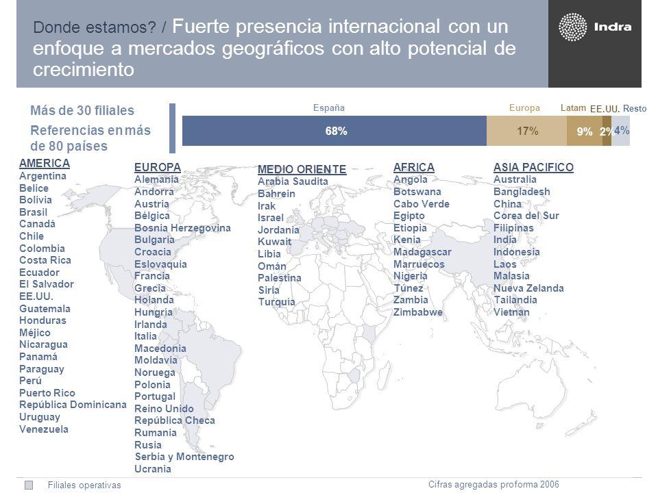 Donde estamos? / Fuerte presencia internacional con un enfoque a mercados geográficos con alto potencial de crecimiento Filiales operativas AMERICA Ar