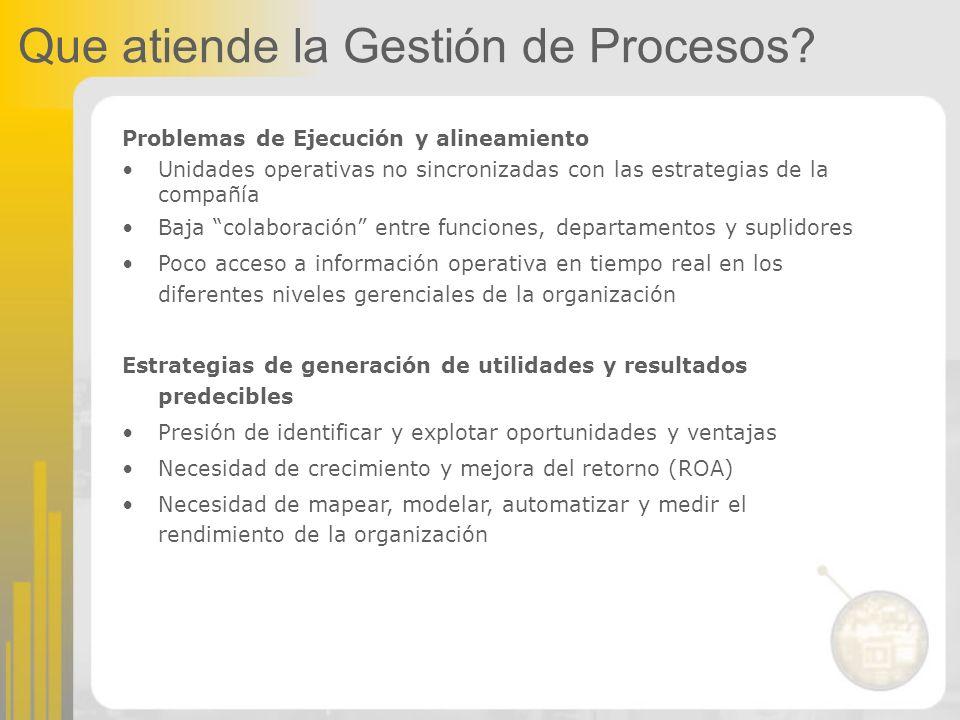 Problemas de Ejecución y alineamiento Unidades operativas no sincronizadas con las estrategias de la compañía Baja colaboración entre funciones, depar