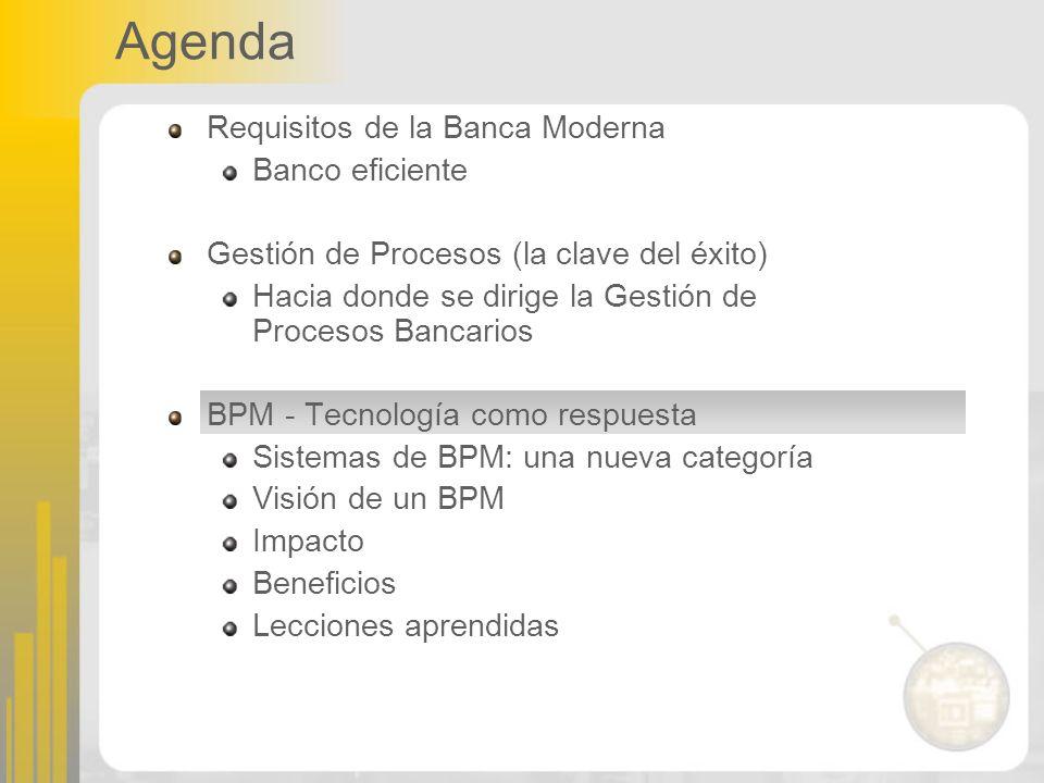Requisitos de la Banca Moderna Banco eficiente Gestión de Procesos (la clave del éxito) Hacia donde se dirige la Gestión de Procesos Bancarios BPM - T