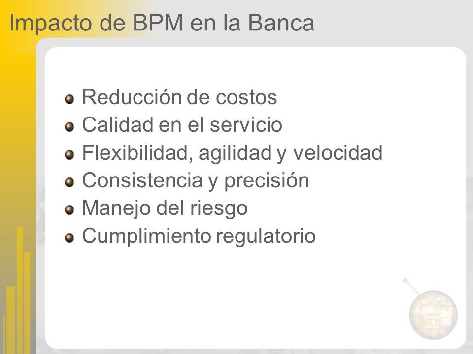 Impacto de BPM en la Banca Reducción de costos Calidad en el servicio Flexibilidad, agilidad y velocidad Consistencia y precisión Manejo del riesgo Cu