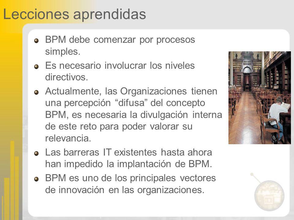 Lecciones aprendidas BPM debe comenzar por procesos simples. Es necesario involucrar los niveles directivos. Actualmente, las Organizaciones tienen un