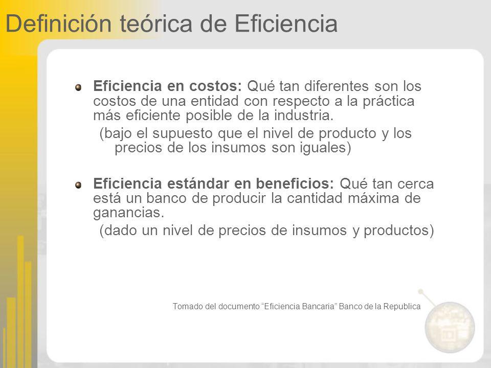 Eficiencia en costos: Qué tan diferentes son los costos de una entidad con respecto a la práctica más eficiente posible de la industria. (bajo el supu