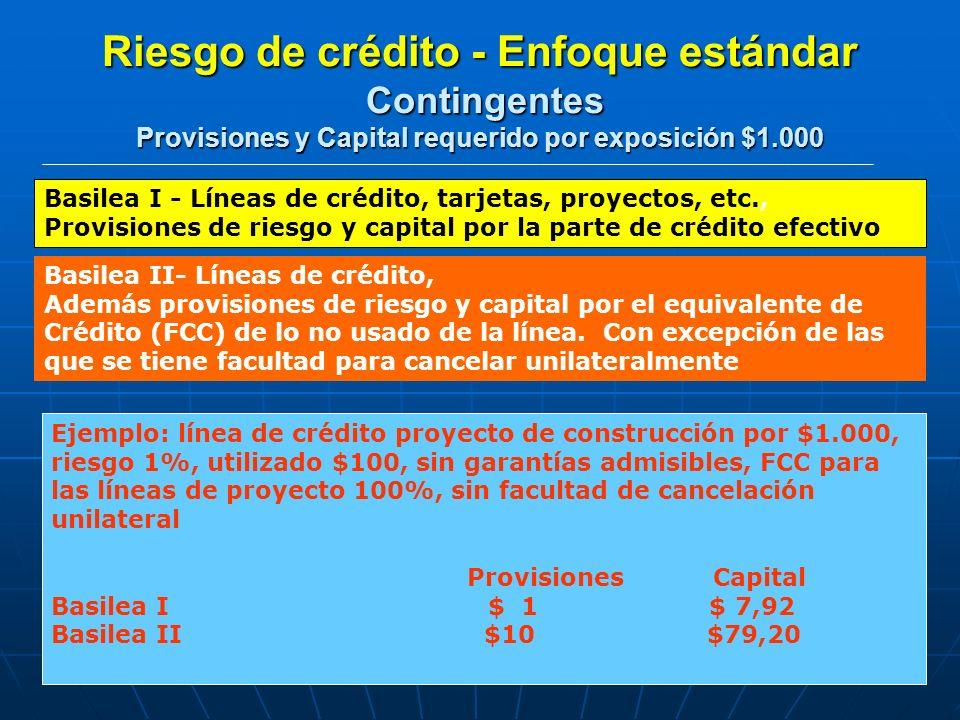Riesgo de crédito - Enfoque estándar Contingentes Provisiones y Capital requerido por exposición $1.000 Ejemplo: línea de crédito proyecto de construc