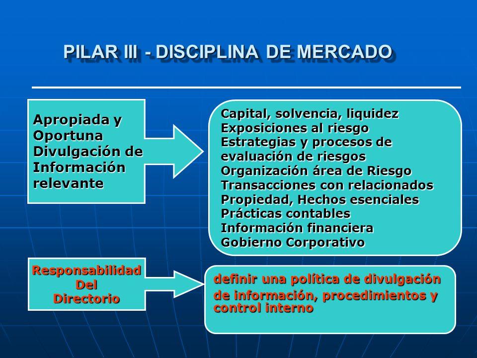 PILAR III - DISCIPLINA DE MERCADO Capital, solvencia, liquidez Exposiciones al riesgo Estrategias y procesos de evaluación de riesgos Organización áre