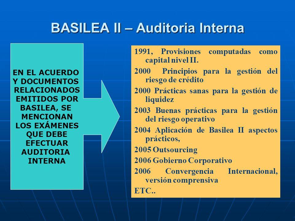BASILEA II – Auditoria Interna 1991, Provisiones computadas como capital nivel II. 2000 Principios para la gestión del riesgo de crédito 2000 Práctica