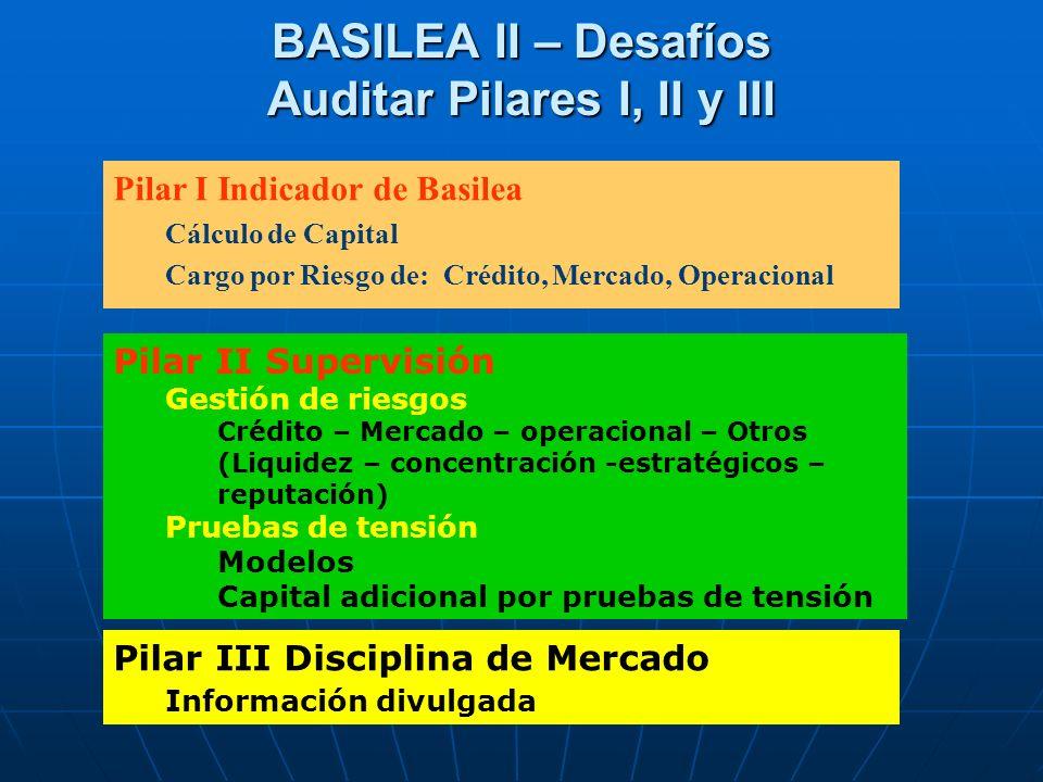 BASILEA II – Desafíos Auditar Pilares I, II y III Pilar I Indicador de Basilea Cálculo de Capital Cargo por Riesgo de: Crédito, Mercado, Operacional P