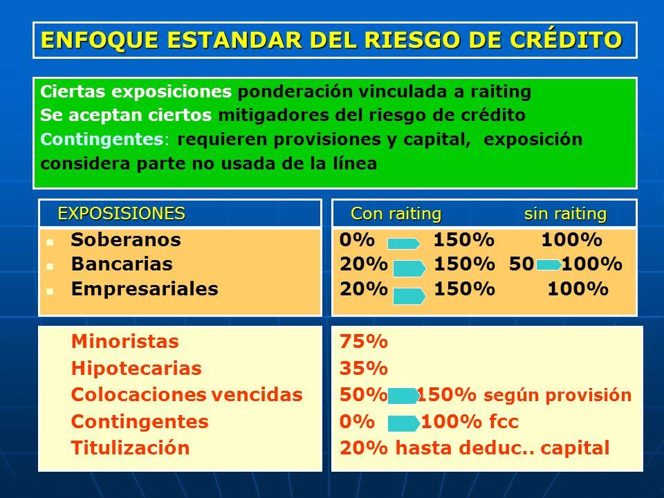 Soberanos Bancarias Empresariales 0% 150% 100% 20% 150% 50 100% 20% 150% 100% ENFOQUE ESTANDAR DEL RIESGO DE CRÉDITO Con raiting sin raiting Con raiti