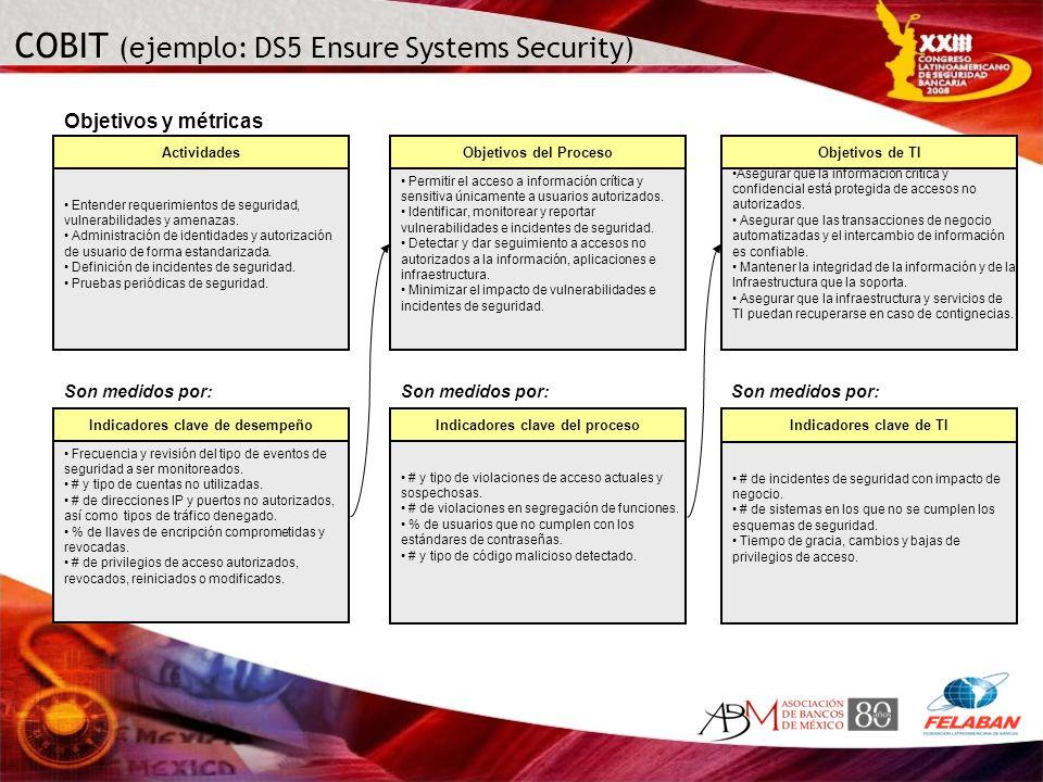 COBIT (ejemplo: DS5 Ensure Systems Security) Entender requerimientos de seguridad, vulnerabilidades y amenazas. Administración de identidades y autori
