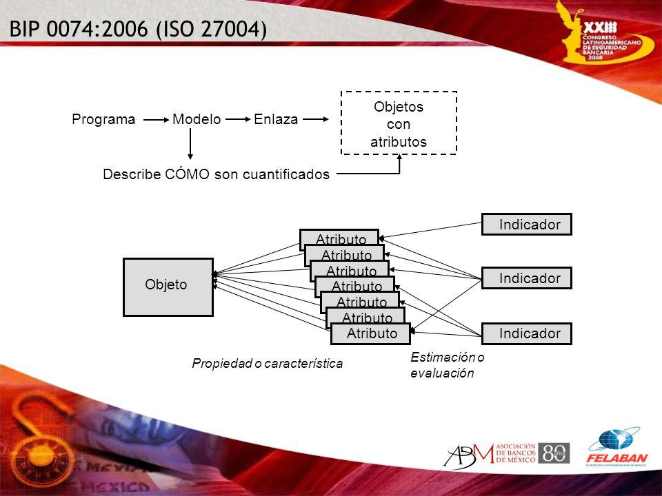 BIP 0074:2006 (ISO 27004) Objeto Atributo Propiedad o característica Indicador Estimación o evaluación Programa ModeloEnlaza Objetos con atributos Des