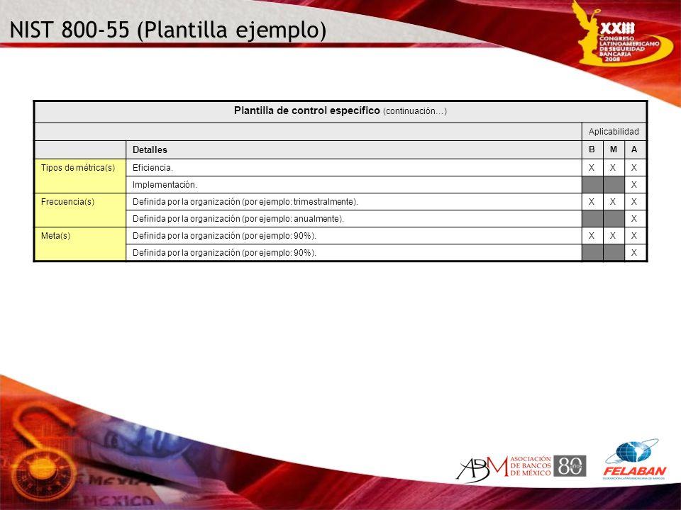 NIST 800-55 (Plantilla ejemplo) Plantilla de control específico (continuación…) Aplicabilidad Detalles BMA Tipos de métrica(s)Eficiencia.XXX Implement