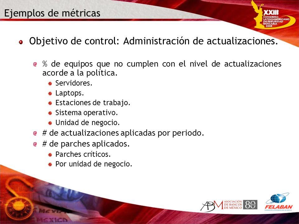 Ejemplos de métricas Objetivo de control: Administración de actualizaciones. % de equipos que no cumplen con el nivel de actualizaciones acorde a la p