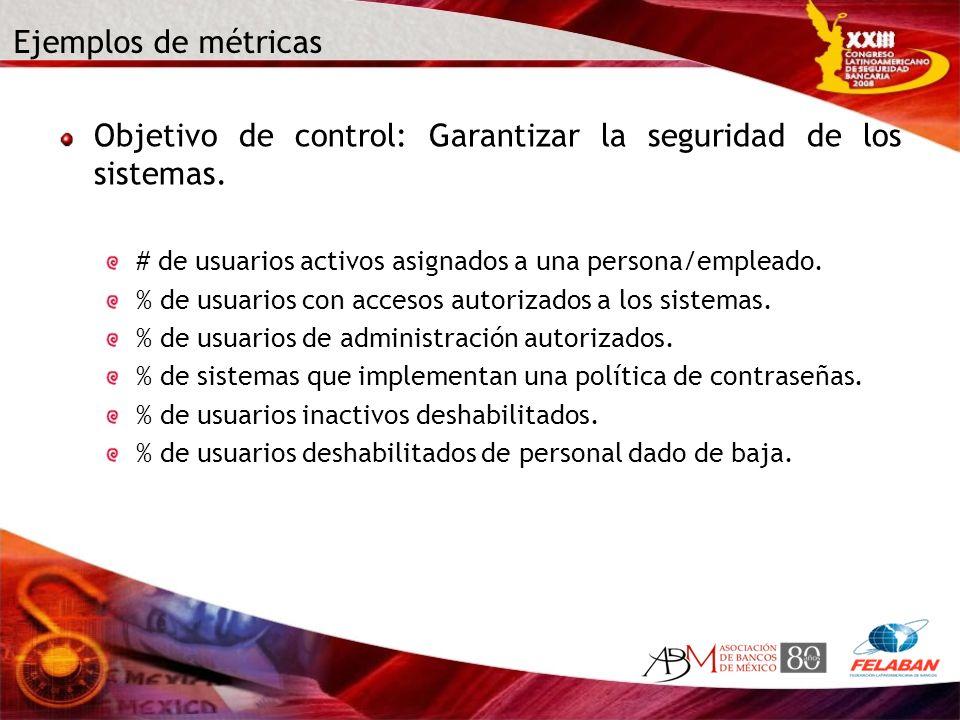 Ejemplos de métricas Objetivo de control: Garantizar la seguridad de los sistemas. # de usuarios activos asignados a una persona/empleado. % de usuari