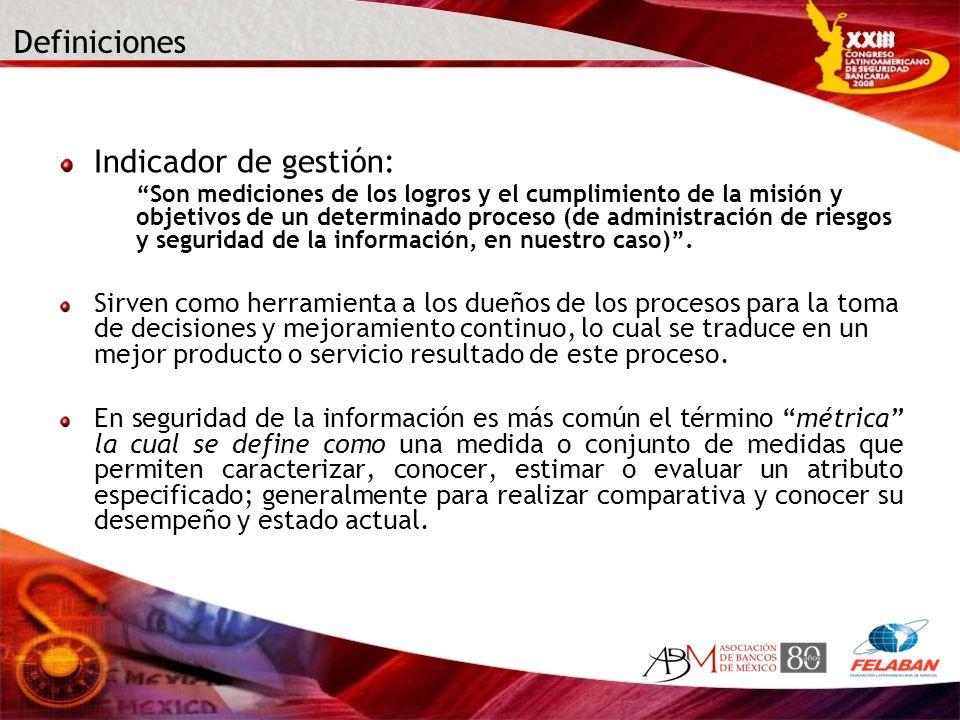 Definiciones Indicador de gestión: Son mediciones de los logros y el cumplimiento de la misión y objetivos de un determinado proceso (de administració