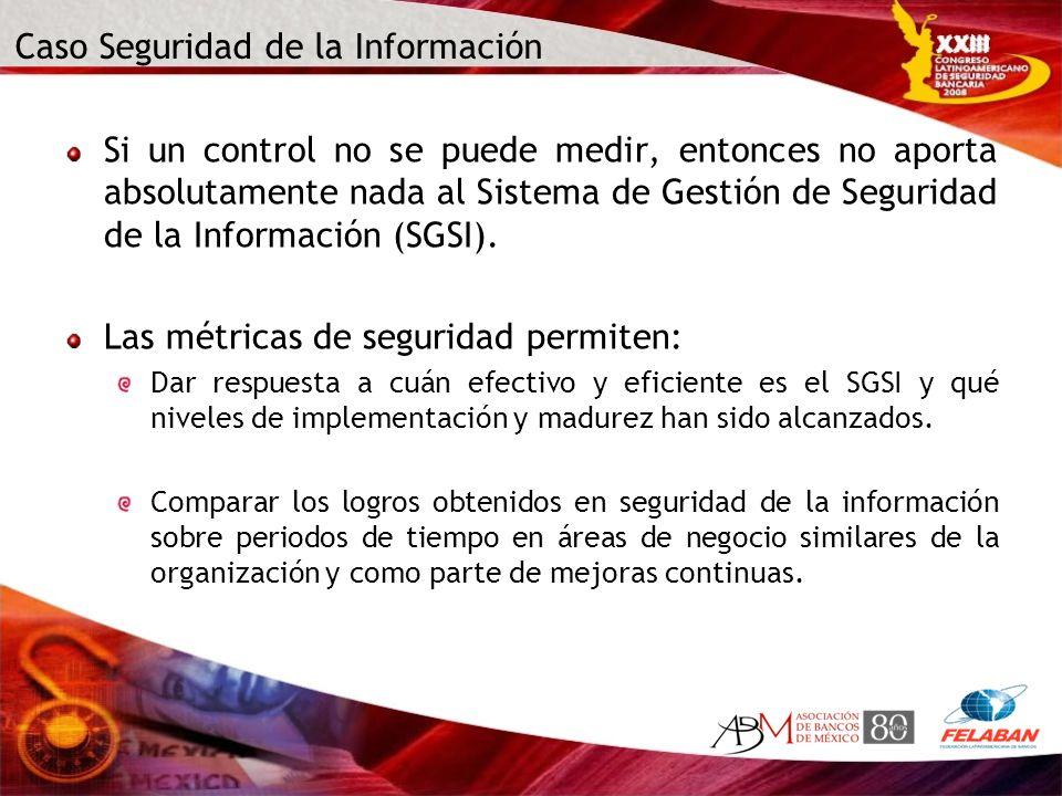 Caso Seguridad de la Información Si un control no se puede medir, entonces no aporta absolutamente nada al Sistema de Gestión de Seguridad de la Infor