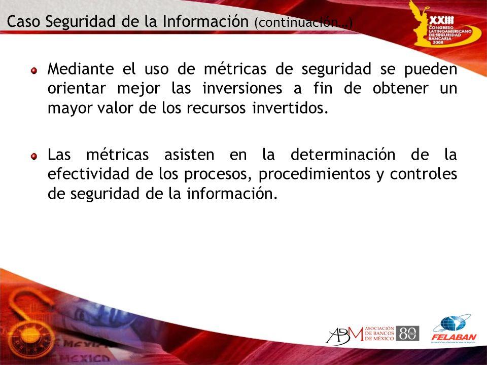 Mediciones de un Sistema de Gestión de Seguridad de la Información Modelo PDCA (Plan - Do - Check - Act) Plan de análisis y tratamiento de riesgos.