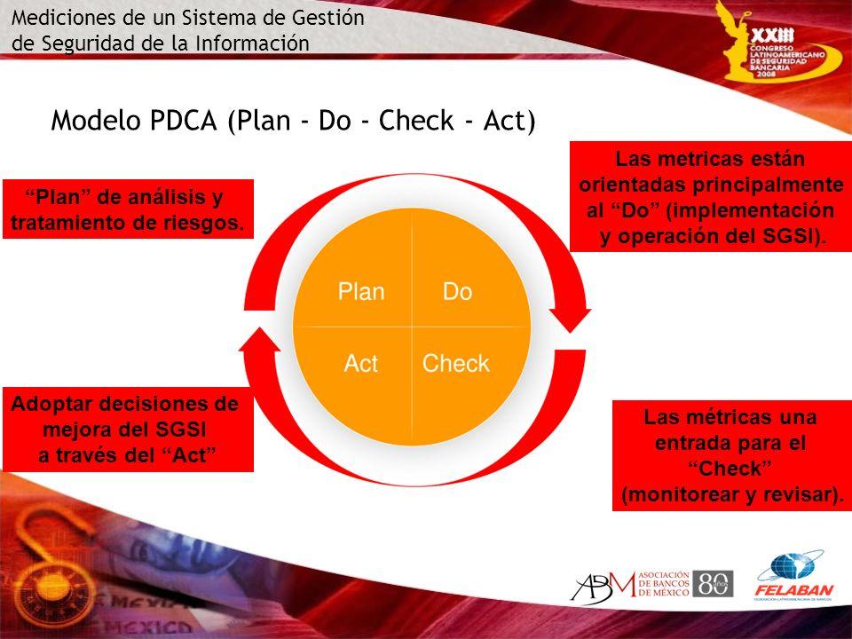 Mediciones de un Sistema de Gestión de Seguridad de la Información Modelo PDCA (Plan - Do - Check - Act) Plan de análisis y tratamiento de riesgos. La