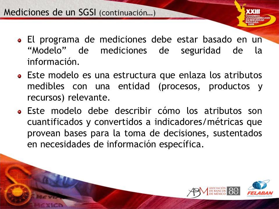 Mediciones de un SGSI (continuación…) El programa de mediciones debe estar basado en un Modelo de mediciones de seguridad de la información. Este mode