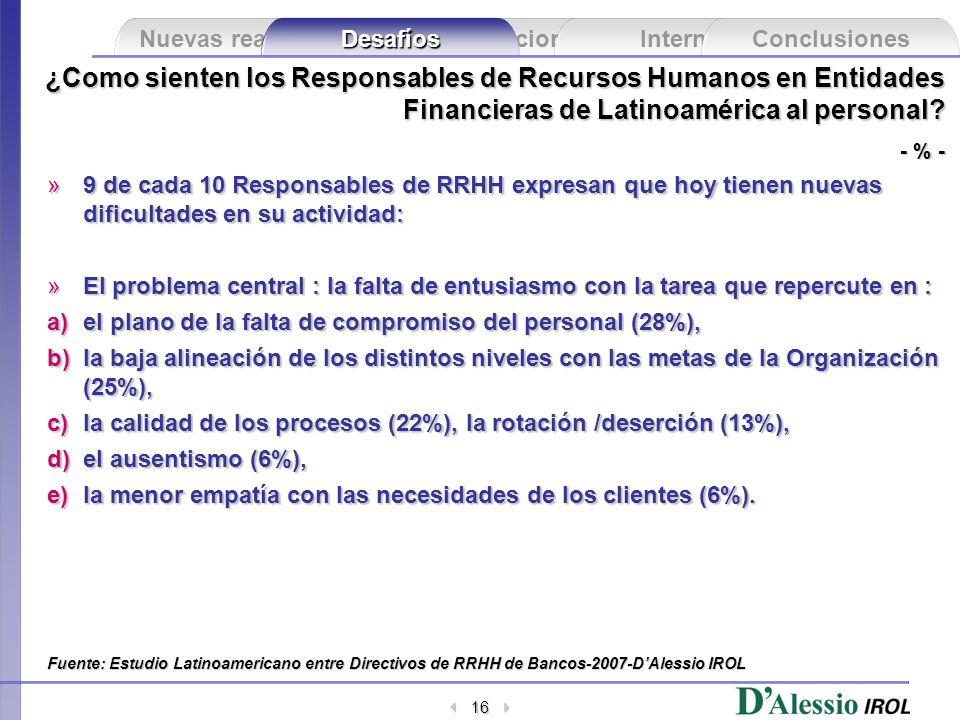 Acciones Internet Conclusiones Nuevas realidades Desafíos 16 ¿Como sienten los Responsables de Recursos Humanos en Entidades Financieras de Latinoamérica al personal.