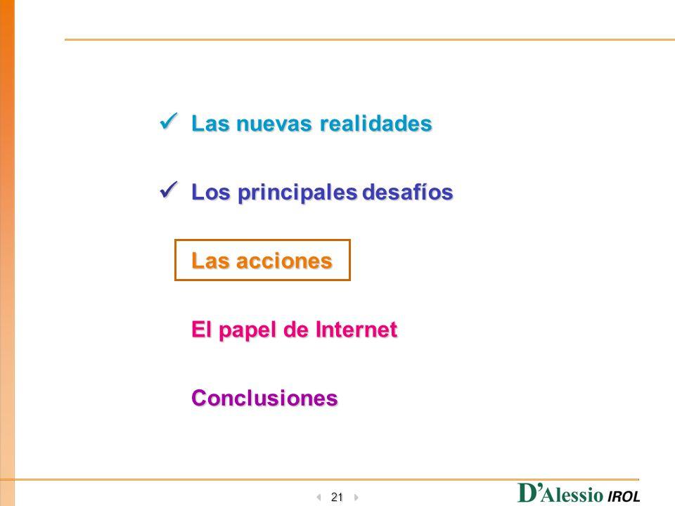 21 Las nuevas realidades Los principales desafíos Las acciones El papel de Internet Conclusiones