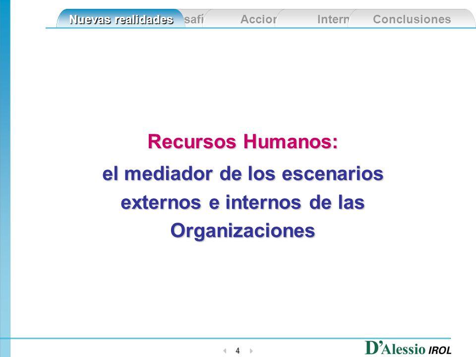 Desafíos Acciones Internet Conclusiones Nuevas realidades 4 Recursos Humanos: el mediador de los escenarios externos e internos de las Organizaciones