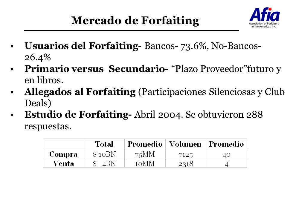 Mercado de Forfaiting Usuarios del Forfaiting- Bancos- 73.6%, No-Bancos- 26.4% Primario versus Secundario- Plazo Proveedorfuturo y en libros. Allegado