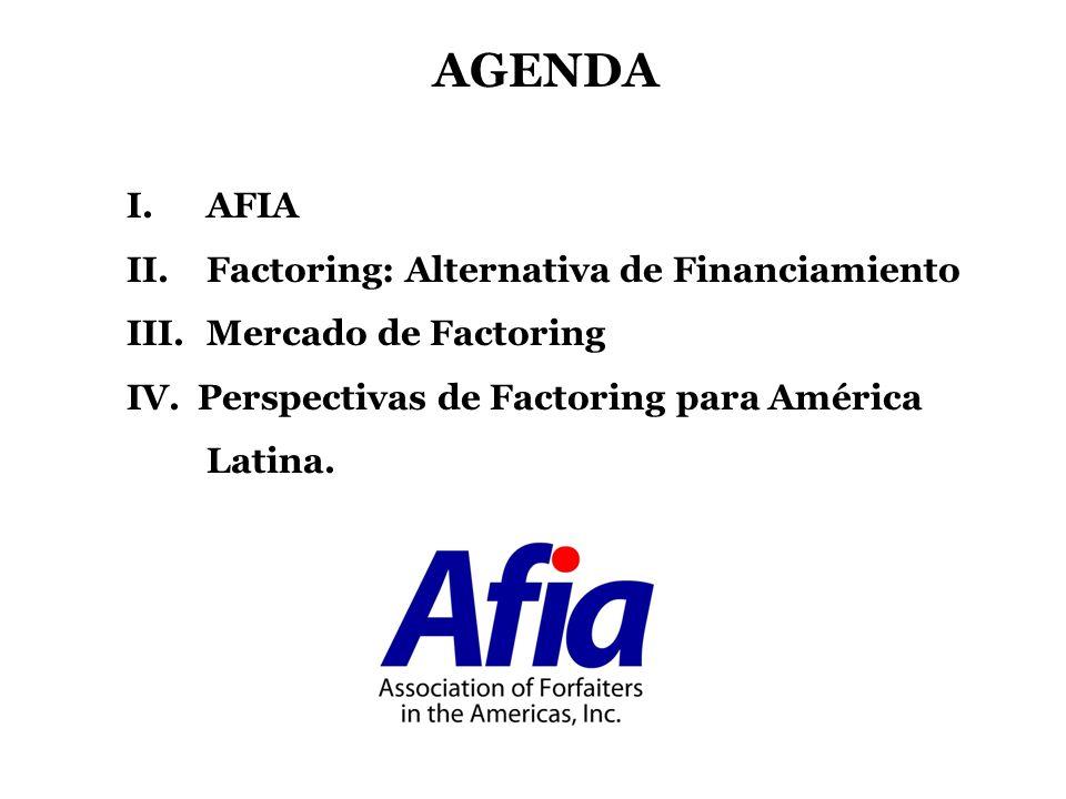 70.3% 16.2% 5.6% 3.8% 2.3% 1.8% Europa EEUU-Canada Asia-Australia America Latina Medio Oriente Africa Distribución de Instituciones de Forfaiting Mercado de Forfaiting