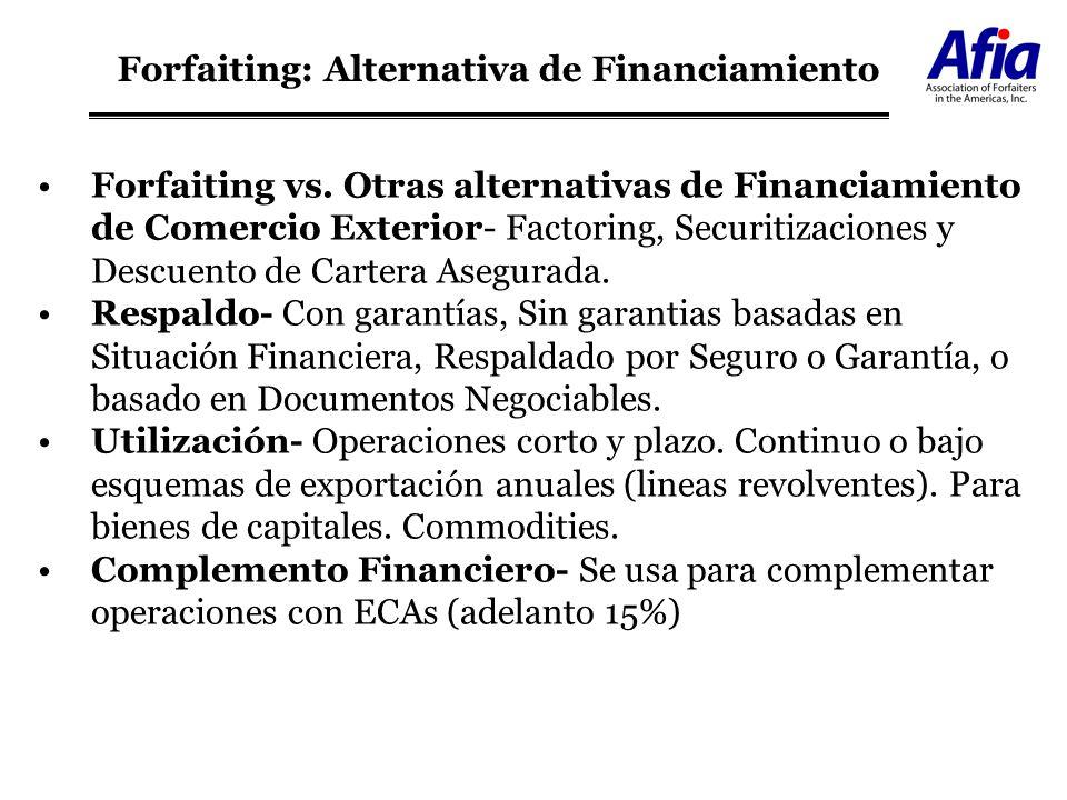 Forfaiting vs. Otras alternativas de Financiamiento de Comercio Exterior- Factoring, Securitizaciones y Descuento de Cartera Asegurada. Respaldo- Con