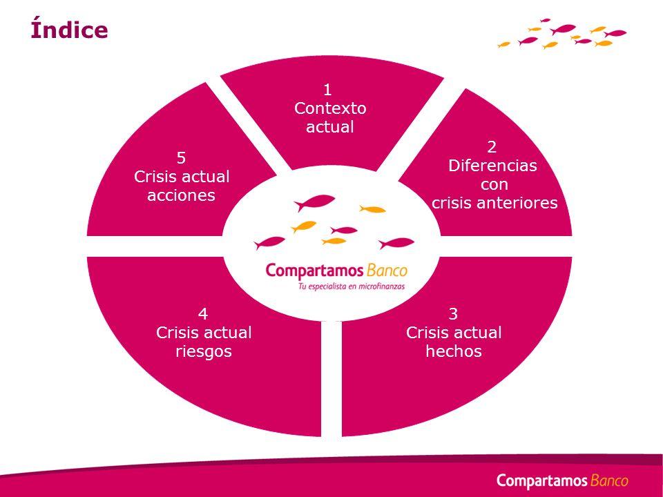 Índice 1 Contexto actual 2 Diferencias con crisis anteriores 3 Crisis actual hechos 4 Crisis actual riesgos 5 Crisis actual acciones