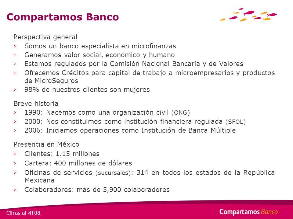 Compartamos Banco Perspectiva general Somos un banco especialista en microfinanzas Generamos valor social, económico y humano Estamos regulados por la