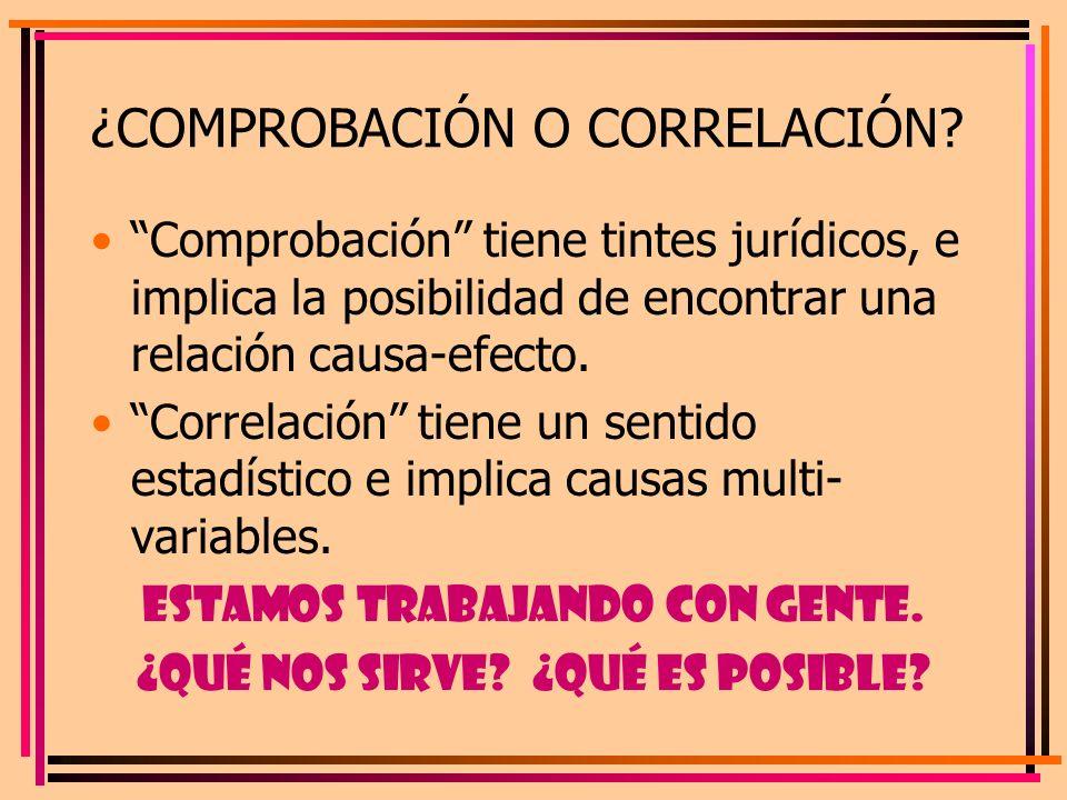 ¿COMPROBACIÓN O CORRELACIÓN? Comprobación tiene tintes jurídicos, e implica la posibilidad de encontrar una relación causa-efecto. Correlación tiene u