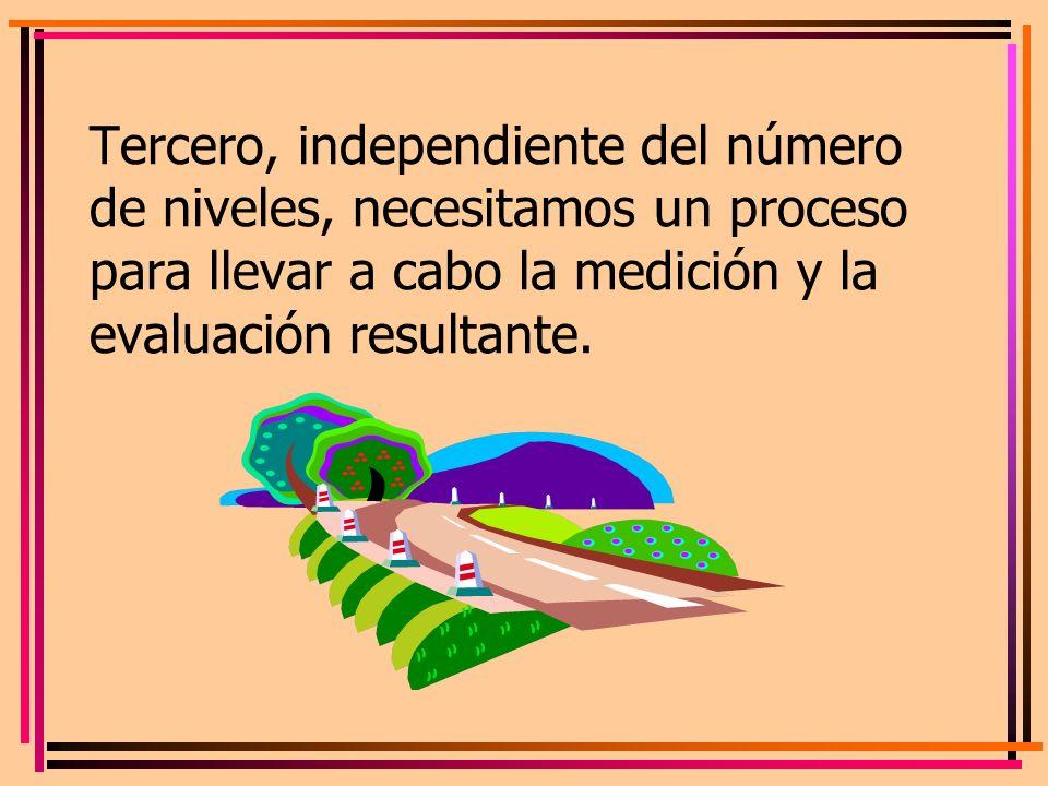 Tercero, independiente del número de niveles, necesitamos un proceso para llevar a cabo la medición y la evaluación resultante.