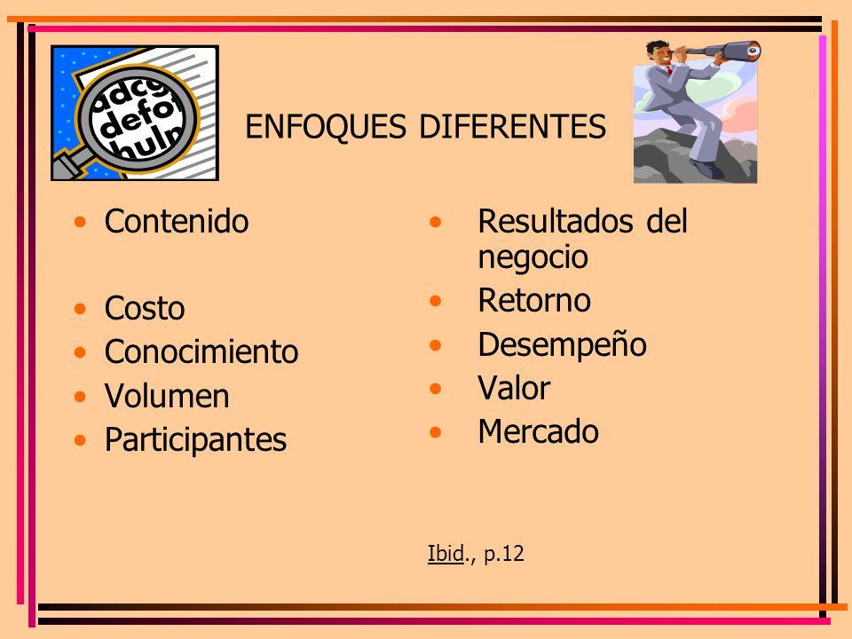 ENFOQUES DIFERENTES Contenido Costo Conocimiento Volumen Participantes Resultados del negocio Retorno Desempeño Valor Mercado Ibid., p.12