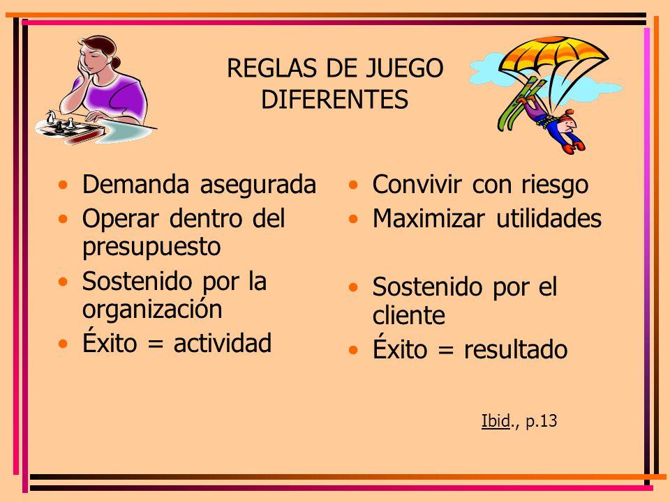 REGLAS DE JUEGO DIFERENTES Demanda asegurada Operar dentro del presupuesto Sostenido por la organización Éxito = actividad Convivir con riesgo Maximiz