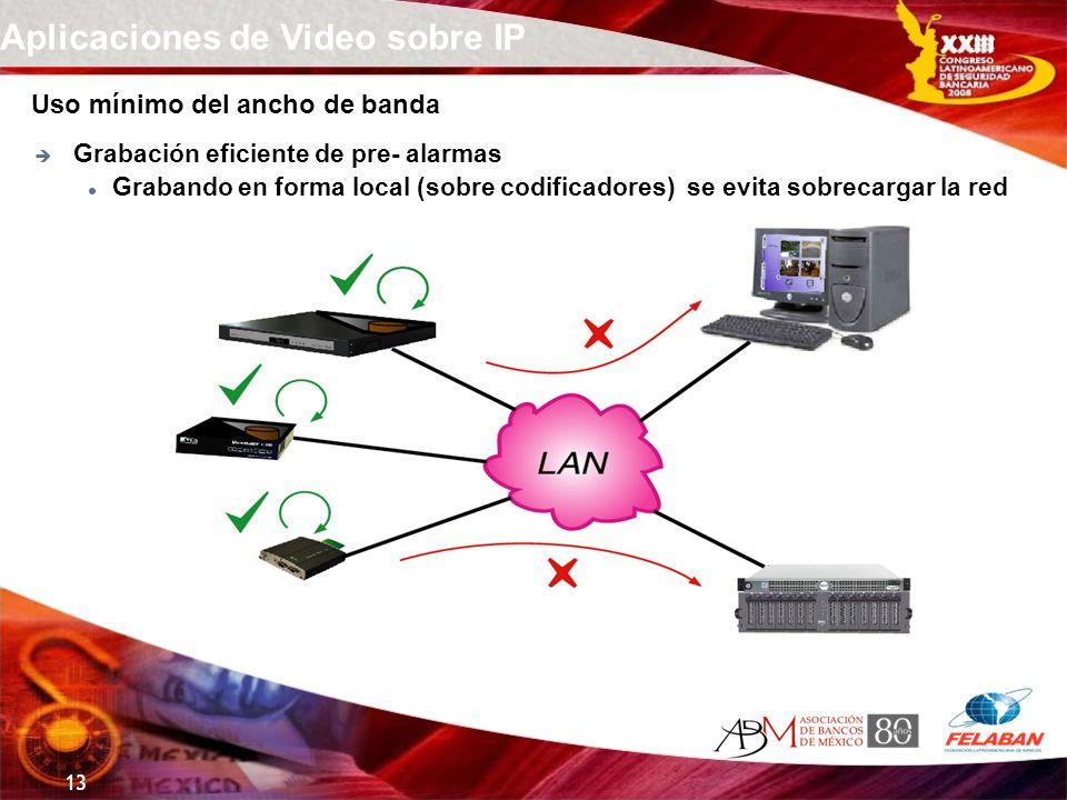 13 Aplicaciones de Video sobre IP Uso mínimo del ancho de banda Grabación eficiente de pre- alarmas Grabando en forma local (sobre codificadores) se e