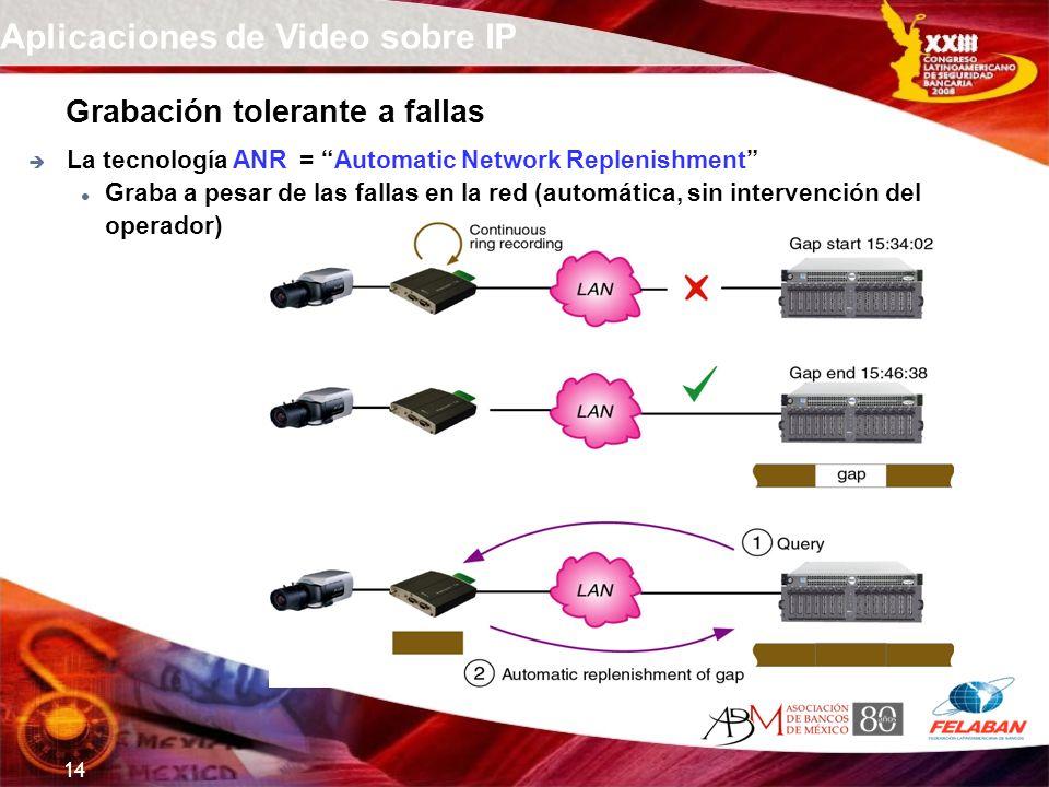 14 Aplicaciones de Video sobre IP Grabación tolerante a fallas La tecnología ANR = Automatic Network Replenishment Graba a pesar de las fallas en la r