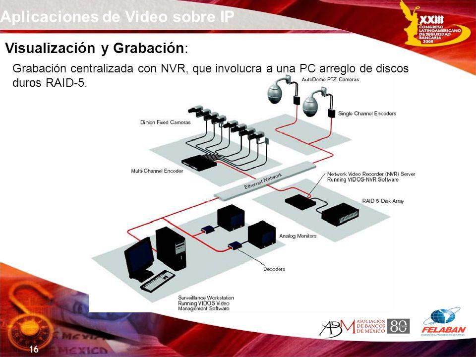 16 Aplicaciones de Video sobre IP Visualización y Grabación: Grabación centralizada con NVR, que involucra a una PC arreglo de discos duros RAID-5.