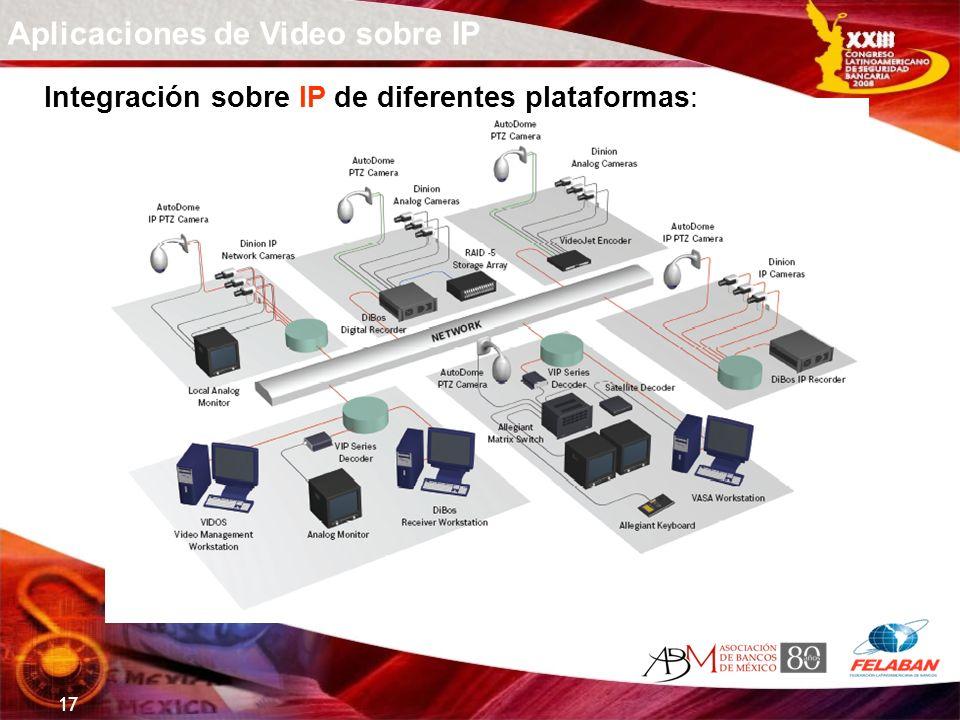 17 Aplicaciones de Video sobre IP Integración sobre IP de diferentes plataformas: