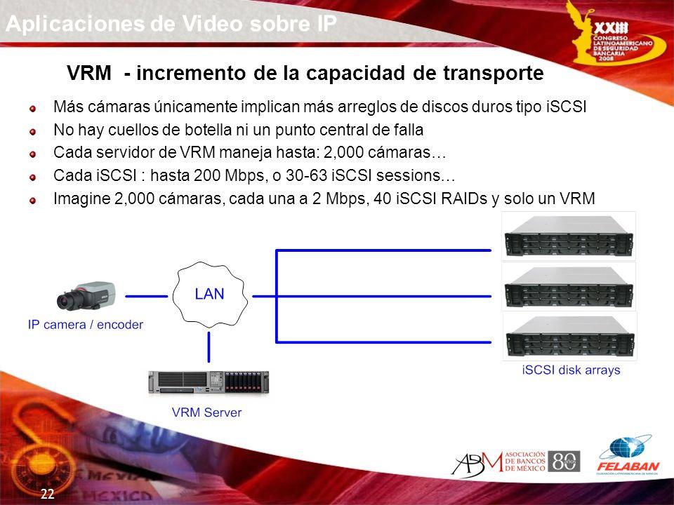 22 VRM - incremento de la capacidad de transporte Más cámaras únicamente implican más arreglos de discos duros tipo iSCSI No hay cuellos de botella ni