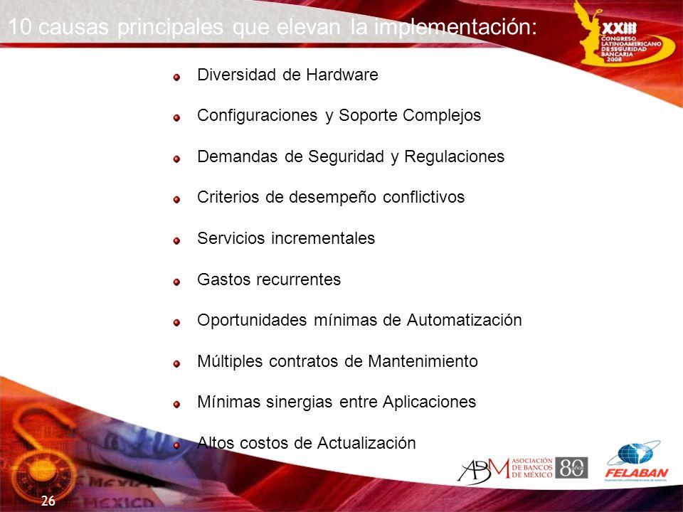 26 10 causas principales que elevan la implementación: Diversidad de Hardware Configuraciones y Soporte Complejos Demandas de Seguridad y Regulaciones