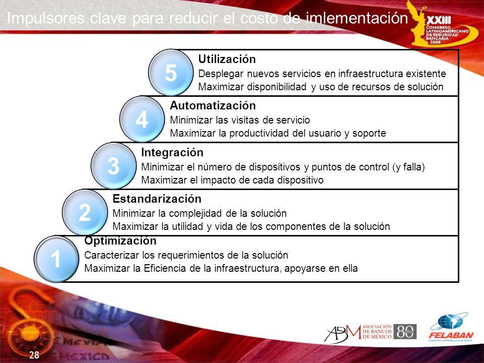 28 Impulsores clave para reducir el costo de imlementación Optimización Caracterizar los requerimientos de la solución Maximizar la Eficiencia de la i