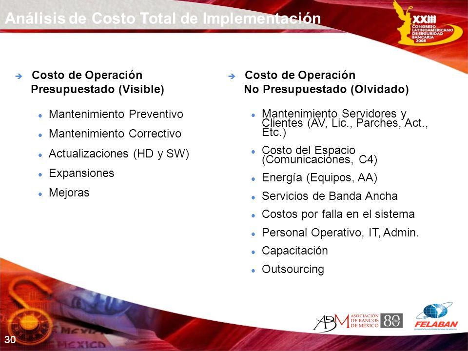 30 Costo de Operación Presupuestado (Visible) Mantenimiento Preventivo Mantenimiento Correctivo Actualizaciones (HD y SW) Expansiones Mejoras Costo de