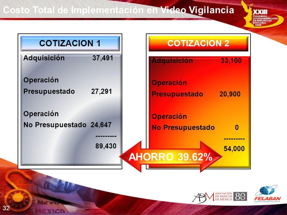32 COTIZACION 1 Adquisición 37,491 Operación Presupuestado 27,291 Operación No Presupuestado 24,647 --------- 89,430 COTIZACION 2 Adquisición 33,100 O