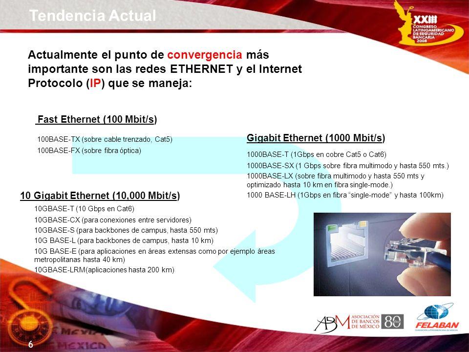 6 Tendencia Actual Actualmente el punto de convergencia más importante son las redes ETHERNET y el Internet Protocolo (IP) que se maneja: Fast Etherne