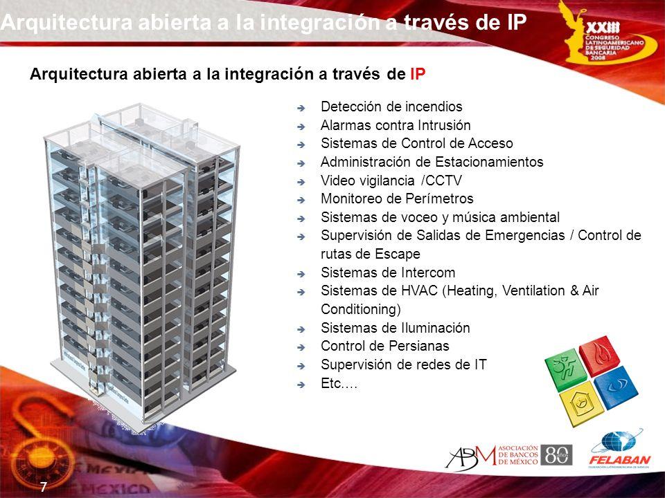7 Detección de incendios Alarmas contra Intrusión Sistemas de Control de Acceso Administración de Estacionamientos Video vigilancia /CCTV Monitoreo de